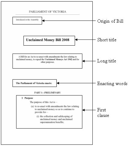 How to write a proposed bill